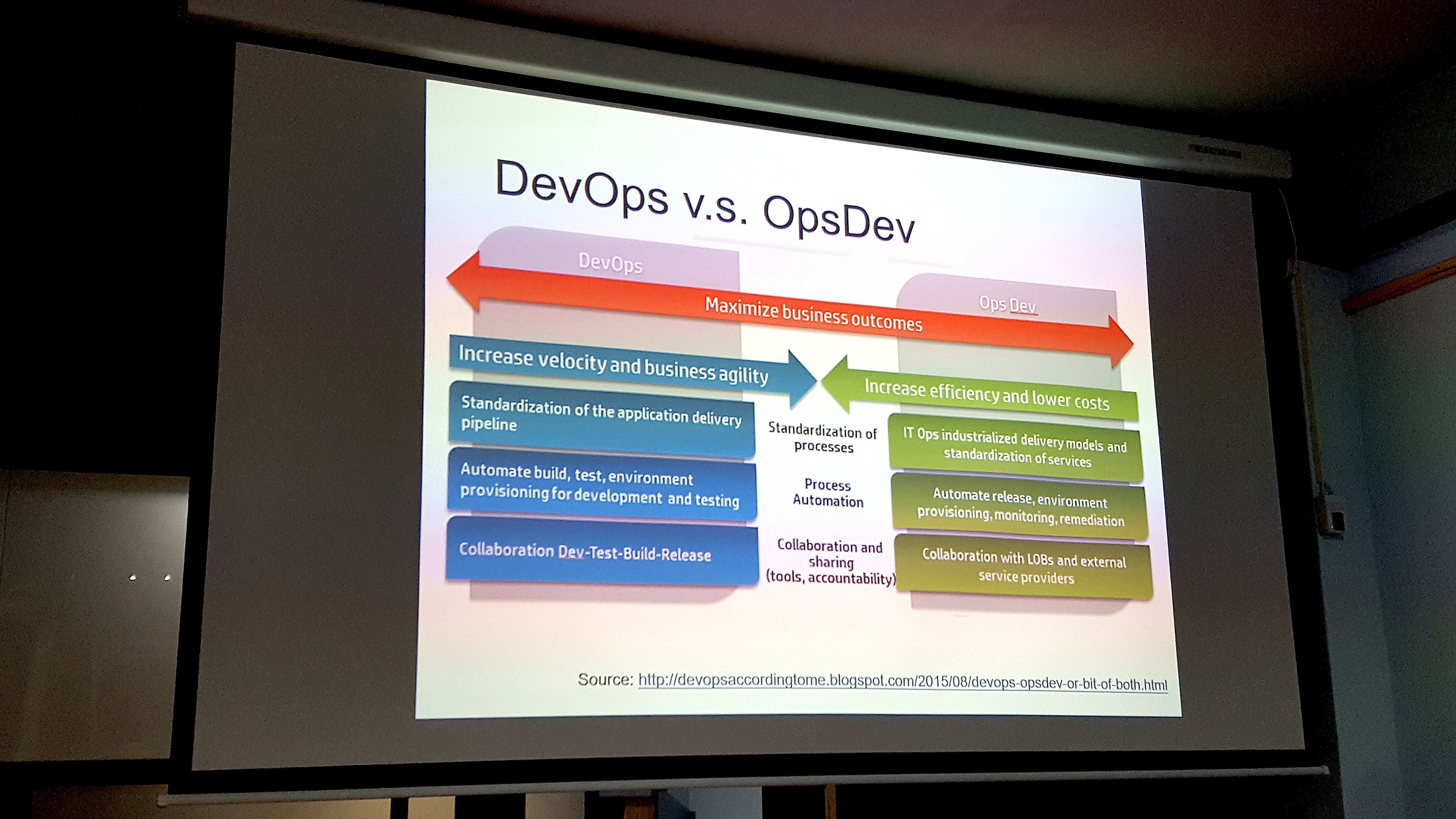 DevOps vs. OpsDev (from Robert Hu)