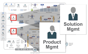 Product and Solution Management (from SAFe)